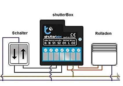 Blebox ShutterBox v2 Caja control inalámbrico eléctricos de persianas de Smart Home: Amazon.es: Bricolaje y herramientas