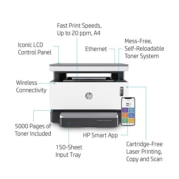 HP Neverstop Laser MFP 1200nw Printer for Businesses