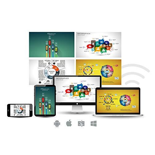 EZCast Wi-Fi Display Dongle 5G, Full HD 1080P, Miracast/DLNA