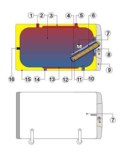 125 Liter L Warmwasserspeicher Boiler horizontal waagerecht Doppelmantel W/ärmetauscher trockener Keramikheizstab