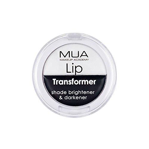 TRANSFORMER DUO PALETTE - CHANGE LIP COLOUR by Makeup Academy (Duo Lip Colour Palette)