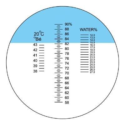 bees Tri-Scales Beerkeeping Ade Advanced Optics Brix Refractometer High Measuring Range Honey tester 58/%-90/%