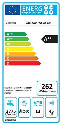 Electrolux ESL5335LO Totalmente integrado 13cubiertos A++ ...