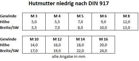 M8 5 St/ück Hutmuttern niedrige Form DIN 917 M3//M4//M5//M6//M8//M10//M12//M14//M16 Edelstahl V2A //// EHK-Verbindungstechnik