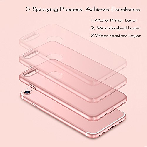 Anccer Funda iPhone 7 Plus Case [Serie Colorida] [Ultra Delgado] [Anti-Drop] ultrafin Premium Carcasa 5,5 pulgadas (Grava Negro) Pasto verde liso