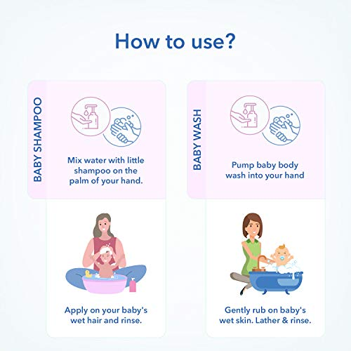 The Moms Co. All Natural Tear-Free Cleaning Bundle for Baby with Tear-Free Natural Baby Wash (200ml) and Baby Shampoo (200ml)