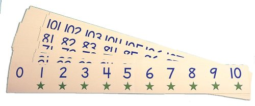 Carson Dellosa Ideal School Supply Classroom Number Line Supplies (1564517764)