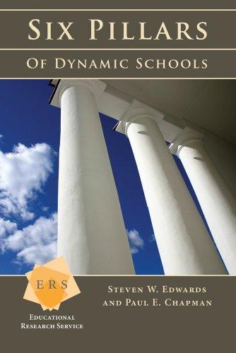 Six Pillars of Dynamic Schools