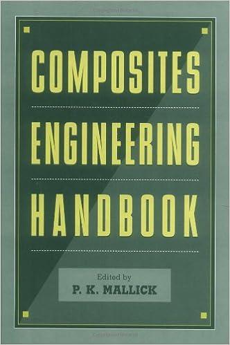 Composites engineering handbook materials engineering pk composites engineering handbook materials engineering 1st edition fandeluxe Choice Image