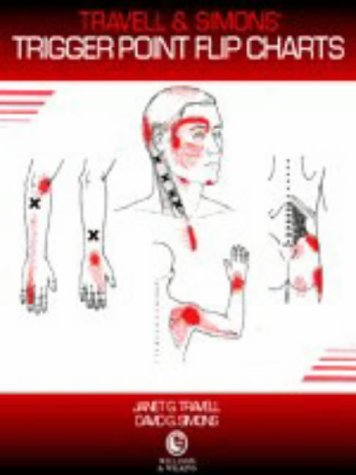 travell trigger point chart - 6