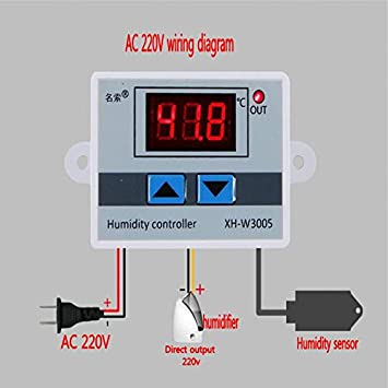 Awe Inspiring Amazon Com 220V 12V 24V Digital Humidity Controller Instrument Wiring Digital Resources Indicompassionincorg