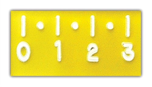 X-Ray Ruler Markers, Digital Style - No Initials, 5cm, Horizontal