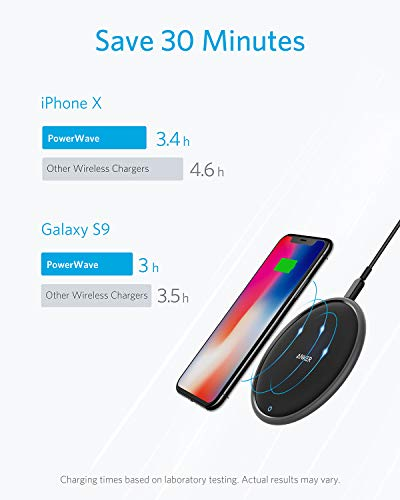 Anker PowerWave Fast Wireless Charging Pad, Qi-Certified, 7.5W Compatible iPhone XR/Xs Max/XS/X/8/8 Plus, 10W Compatible Galaxy S9/S9+/S8/S8+/LG G7, and 5W for All Qi-Enabled Phones (No AC Adapter)