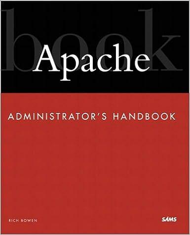 Apache Administrators Handbook