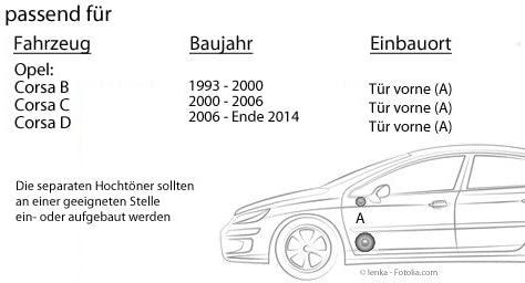 Opel Corsa B/C/D - Gladen ALPHA 165 - 16cm Kompo-System ...