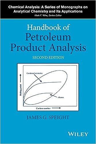 Handbook of Petroleum Product Analysis