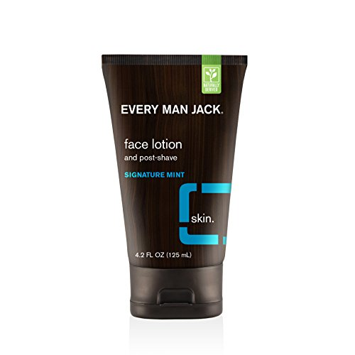 Best After Shaves