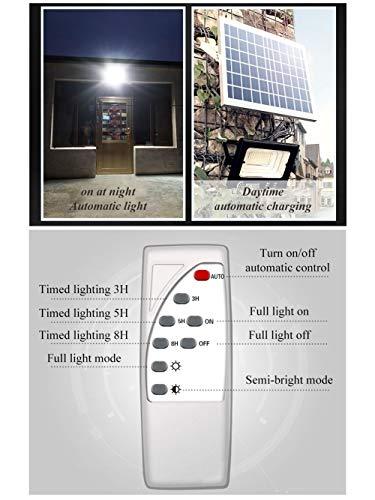 YROD LIGHT Reflector de Energía Solar, Movimiento Sensor ...