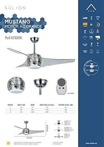 Sûlion Ventilador de techo grande, motor AC, fuente de luz LED de 18W, 3000K, palas en ABS, CROMO/TRANSPARENTE