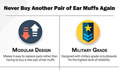 Pro Ears - Pro Tac Slim Gold - Military Grade Hearing Protection and Amplification - NRR 28 - Ear Muffs -  Lithium 123a Batteries - Black by Pro Ears (Image #7)
