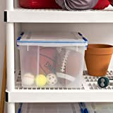 IRIS USA WSB-SD 44 Quart WEATHERTIGHT Multi-Purpose Storage Box, Clear with Blue Buckles, 3 Pack