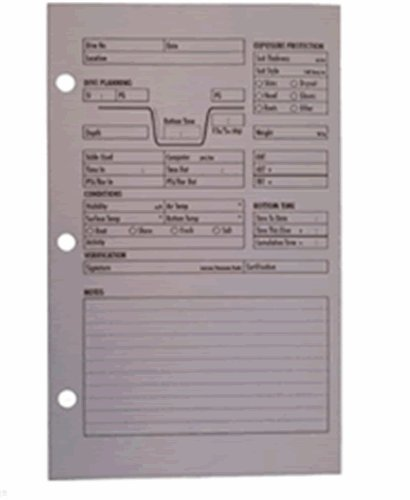Innovative 3-Ring Log Book Refill Pages