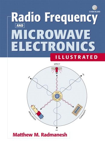 Radio Frequency and Microwave Electronics Illustrated
