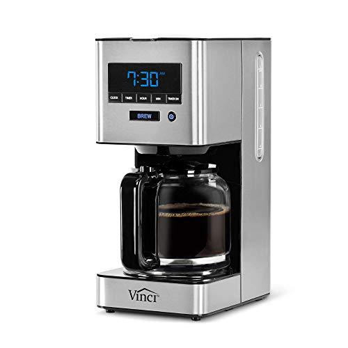 Most Popular Coffee Machines