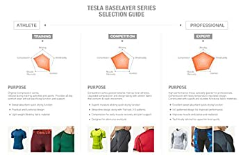 Tesla Tm-mud11-klb_medium Men's Long Sleeve T-shirt Baselayer Cool Dry Compression Top Mud11 6
