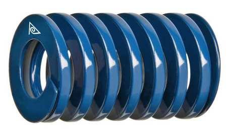 Best Constant Force Springs