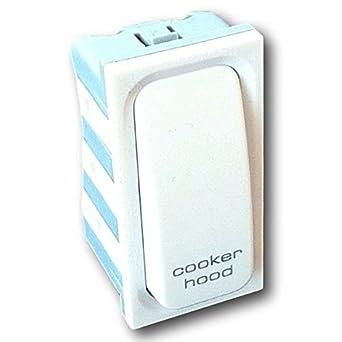 Interruptor de doble polo para campana extractora F9023CH de Eaton, gama Premera, plástico, color blanco 20 A.: Amazon.es: Industria, empresas y ciencia