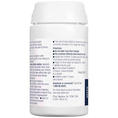 Ibuprofen buy online