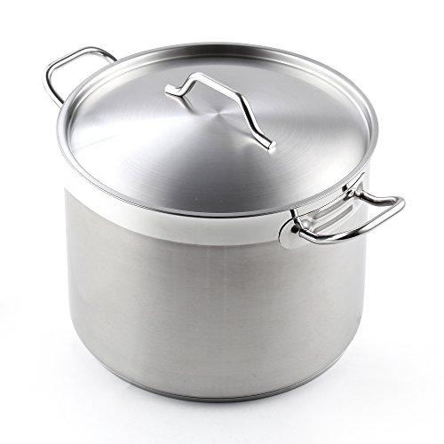 Buy size for stock pot