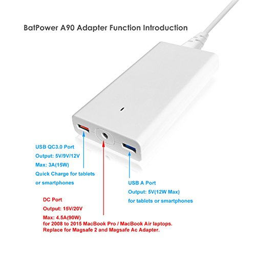 BatPower ProE 2 EX7 Portable Charger External Battery Power Bank for Apple Macbook Pro Macbook Air Mac Retina 2006-2015 Laptop, QC 3.0 USB Ports Fast Charging for tablet and smartphone -98Wh by BatPower (Image #4)