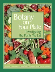 Top 9 best botany on your plate for 2019