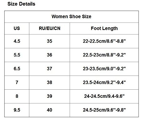 Elegant Femmes Chaussures Talons Work Bureau Low Heel Ladies Shallow Tefamore Mouth Nude wta8q