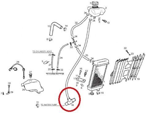 Durite refroidissement radiateur pompe /à eau moto Derbi 50 Senda Xtrem 2007-2011
