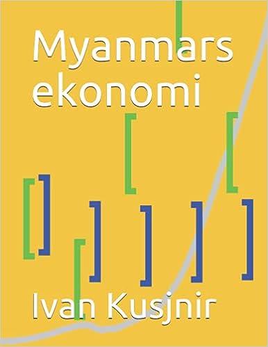 Myanmars ekonomi