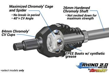 2X Stronger Than Stock! - REAR SuperATV Heavy Duty Rhino 2.0 Stock Length Axle for Polaris Ranger XP Full Size 1000 2015-2018