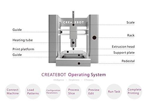 3d food printer - 2