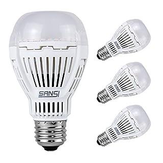 SANSI 16W (150 Watt Equivalent) LED Light Bulbs, 5000K Daylight LED, A19 LED Bulbs, 2000LM LED, E26 Base, Non-Dimmable, 4-Pack…