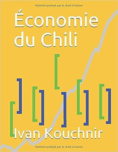 Économie du Chili