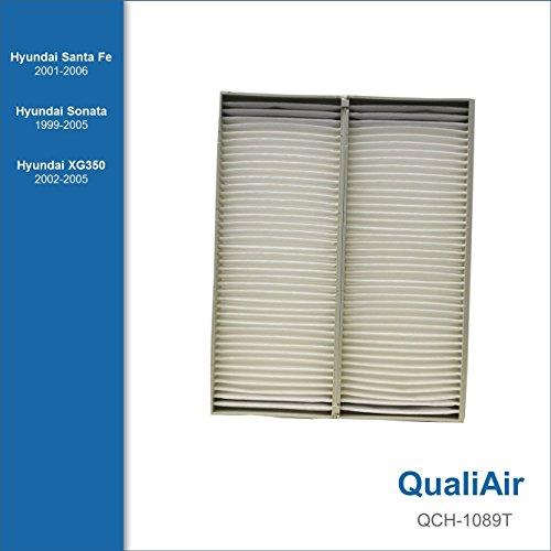 QualiAir QCH-1089T, Cabin Air Filter for Hyundai (1Pack)