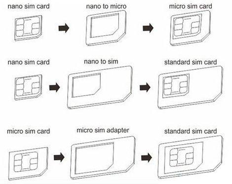 nano sim karte zuschneiden media markt four SIM zu Nano SIM Karten Cutter Stanzer: Amazon.de: Elektronik