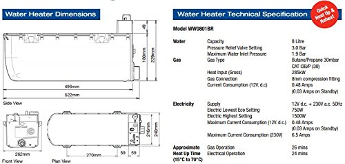 Ballena extensión 8 litros interior placa calentador de agua eléctrico y Gas: Amazon.es: Coche y moto