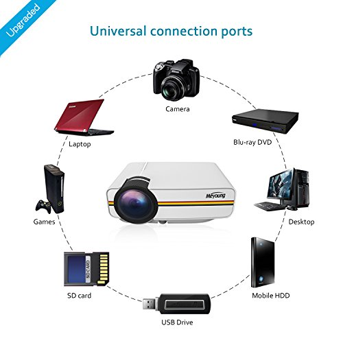 best home theater projector top 4 video projectors you