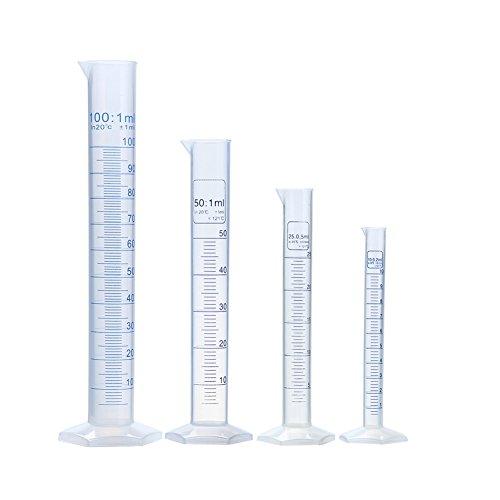 The 100ml Transparent Plastic Graduated Cylinder - 5