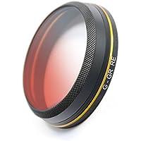 Pgytech Lens Filters Gradual Color Gray Red Orange Blue Camrea Filter for DJI Mavic Pro/Platinum Accessories Camrea Lens Filter (Gradual color orange) (ND8) (G-GR-RE)