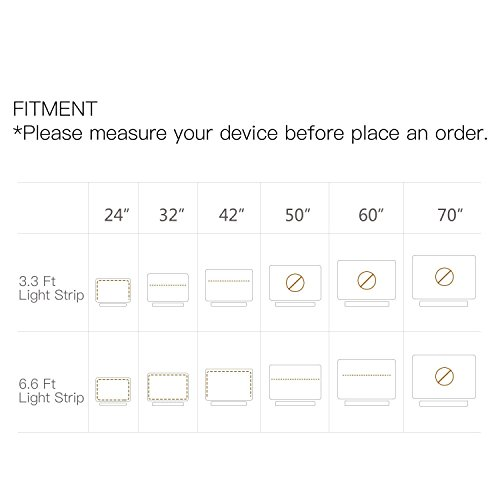 JACKYLED LED Strip Light App Bluetooth Control-6 6ft RGB SMD5050 LED