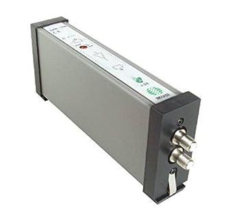Amplificador monocanal BIII. Serie SZB.